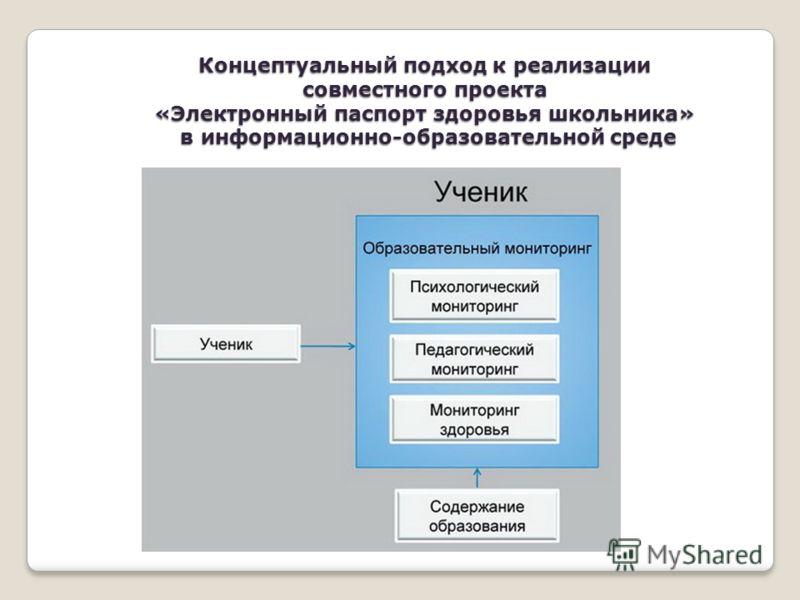 Концептуальный подход к реализации совместного проекта «Электронный паспорт здоровья школьника» в информационно-образовательной среде