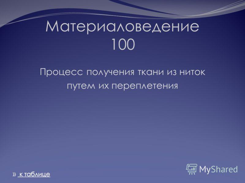 Материаловедение 100 Процесс получения ткани из ниток путем их переплетения