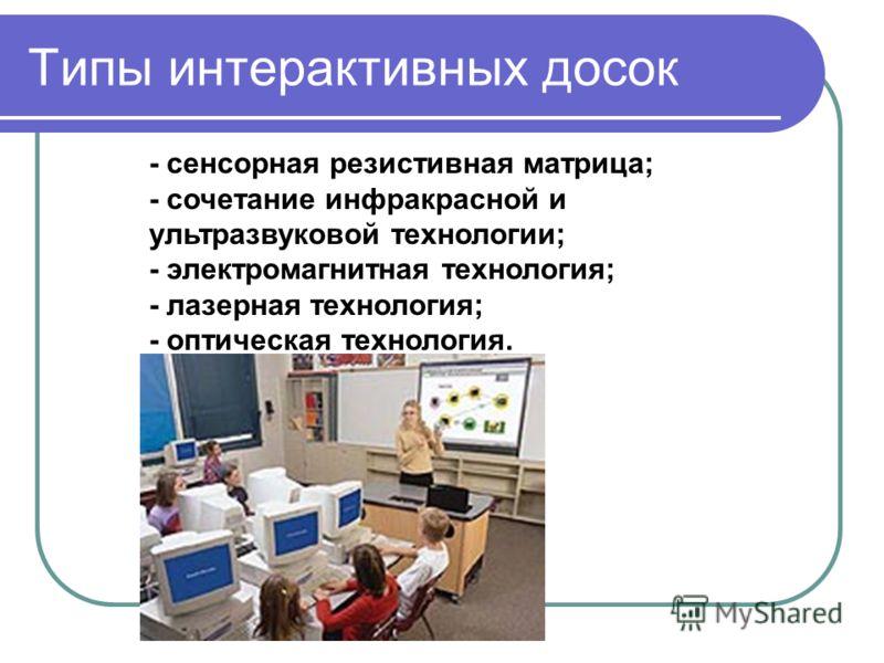 Типы интерактивных досок - сенсорная резистивная матрица; - сочетание инфракрасной и ультразвуковой технологии; - электромагнитная технология; - лазерная технология; - оптическая технология.