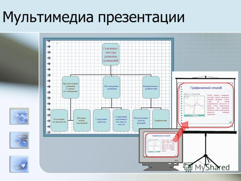 Мультимедиа презентации