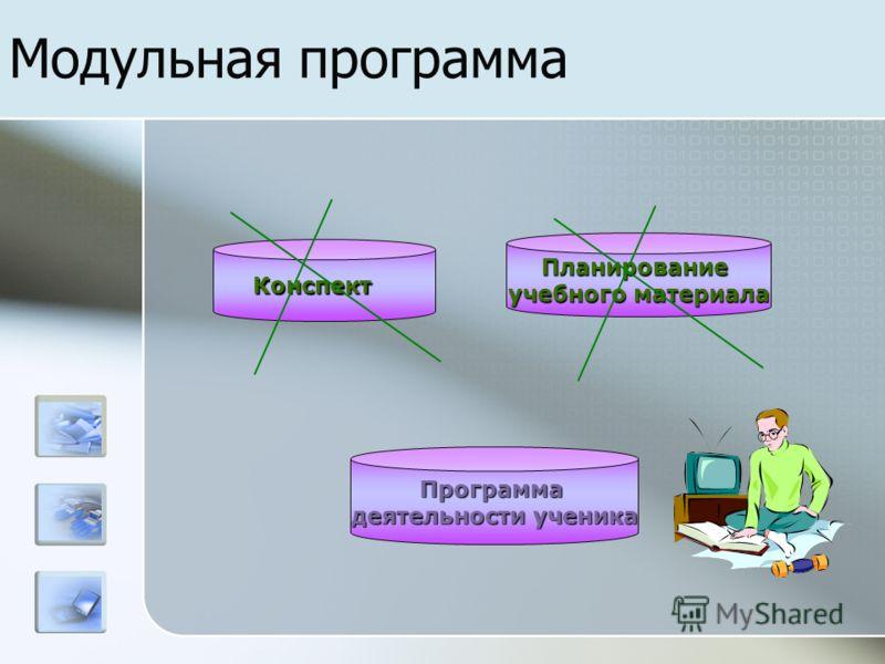 Модульная программаКонспект Планирование учебного материала Программа деятельности ученика