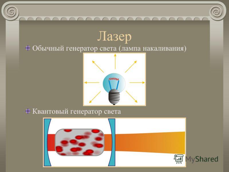 Лазер Обычный генератор света (лампа накаливания) Квантовый генератор света