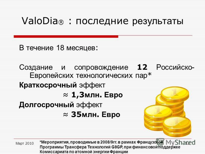 Март 201012 ValoDia ® : последние результаты В течение 18 месяцев : Создание и сопровождение 12 Российско- Европейских технологических пар * Краткосрочный эффект 1,3 млн. Евро Долгосрочный эффект 35 млн. Евро *Мероприятия, проводимые в 2008/9гг. в ра