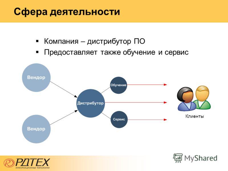 Сфера деятельности Компания – дистрибутор ПО Предоставляет также обучение и сервис Клиенты
