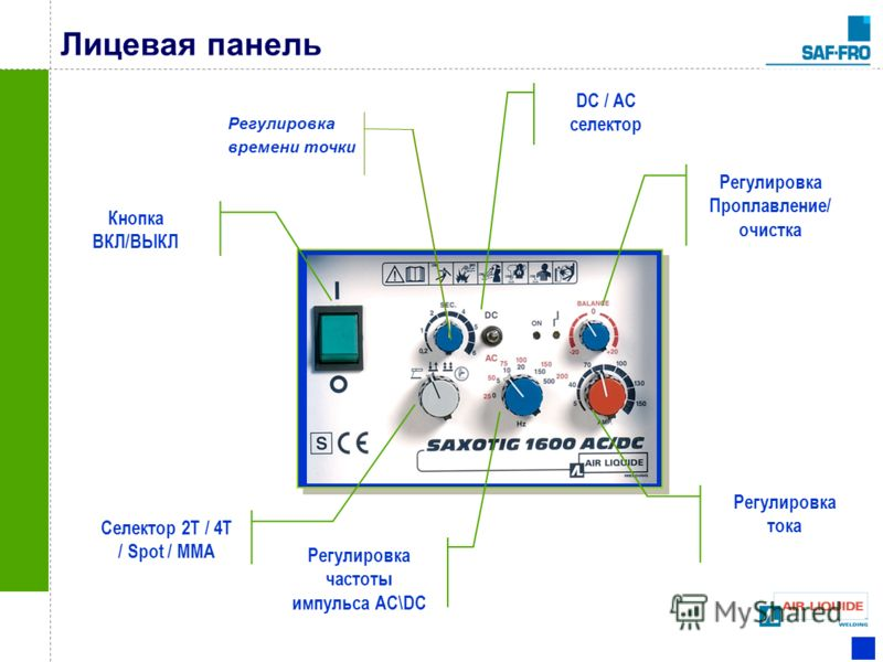 Лицевая панель DC / AC селектор Регулировка частоты импульса AC\DC Регулировка тока Селектор 2T / 4T / Spot / MMA Кнопка ВКЛ/ВЫКЛ Регулировка Проплавление/ очистка Регулировка времени точки