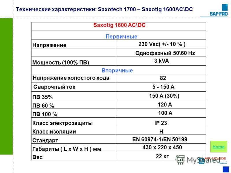 Технические характеристики: Saxotech 1700 – Saxotig 1600AC\DC Напряжение Мощность (100% ПВ) 3 kVA O Сварочный ток 5 - 150 A ПВ 35% 150 A (30%) ПВ 60 % ПВ 100 % Класс электрозащиты Класс изоляции Стандарт Габариты ( L x W x H ) мм Вес IP 23 H EN 60974