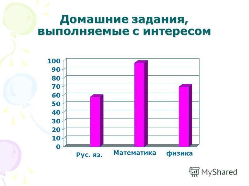 Домашние задания, выполняемые с интересом Рус. яз. Математика физика