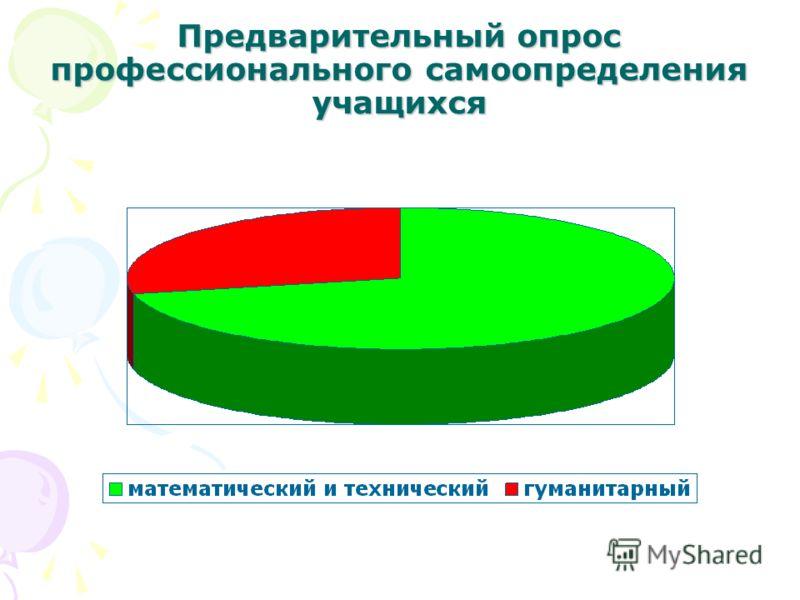 Предварительный опрос профессионального самоопределения учащихся