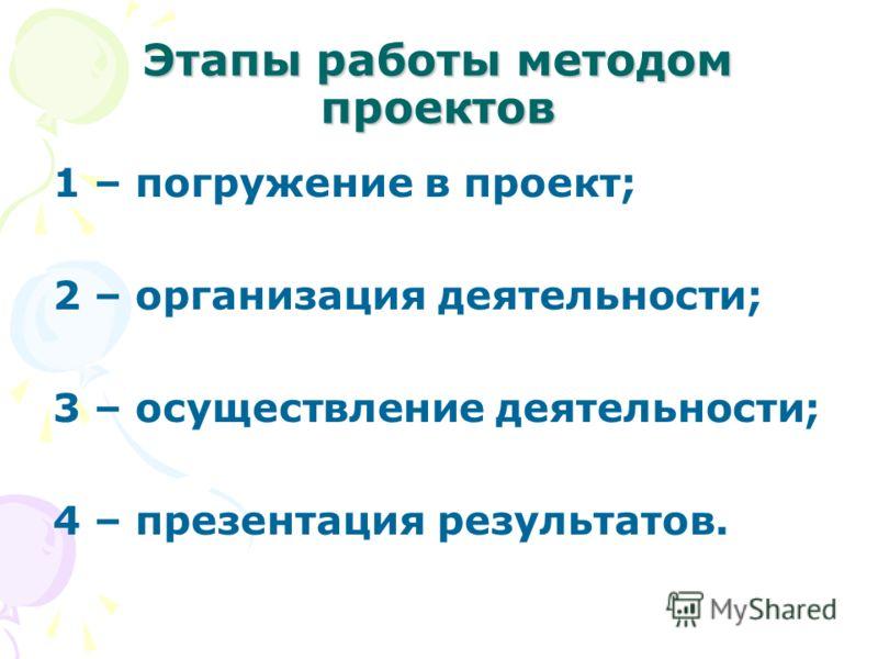 Этапы работы методом проектов 1 – погружение в проект; 2 – организация деятельности; 3 – осуществление деятельности; 4 – презентация результатов.