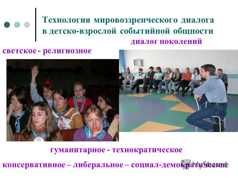 Технология мировоззренческого диалога в детско-взрослой событийной общности светское - религиозное диалог поколений гуманитарное - технократическое консервативное – либеральное – социал-демократическое