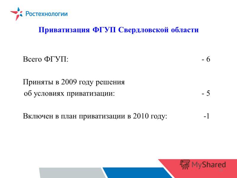 10 Приватизация ФГУП Свердловской области Всего ФГУП: - 6 Приняты в 2009 году решения об условиях приватизации: - 5 Включен в план приватизации в 2010 году: -1