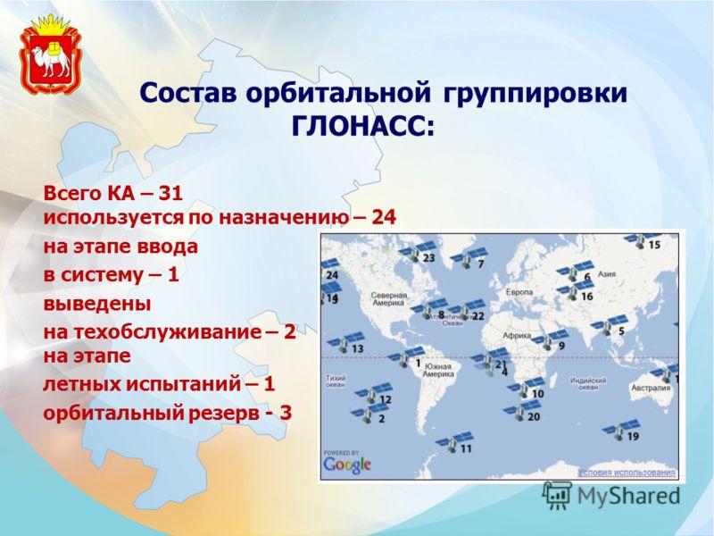 Состав орбитальной группировки ГЛОНАСС: Всего КА – 31 используется по назначению – 24 на этапе ввода в систему – 1 выведены на техобслуживание – 2 на этапе летных испытаний – 1 орбитальный резерв - 3