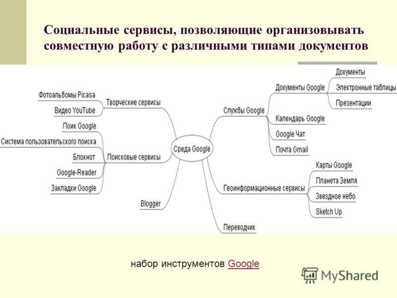 Социальные сервисы, позволяющие организовывать совместную работу с различными типами документов набор инструментов GoogleGoogle