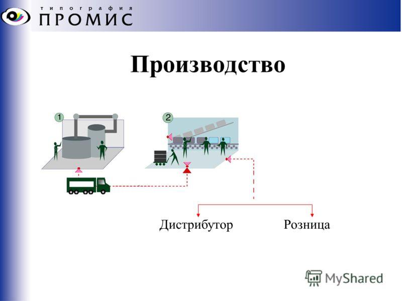 Производство ДистрибуторРозница