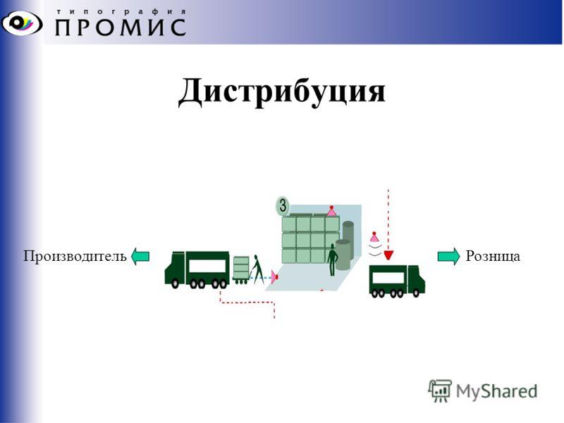 Дистрибуция ПроизводительРозница
