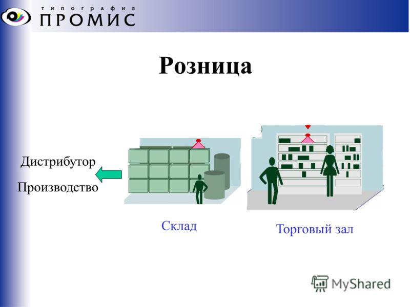Дистрибутор Производство Торговый зал Склад