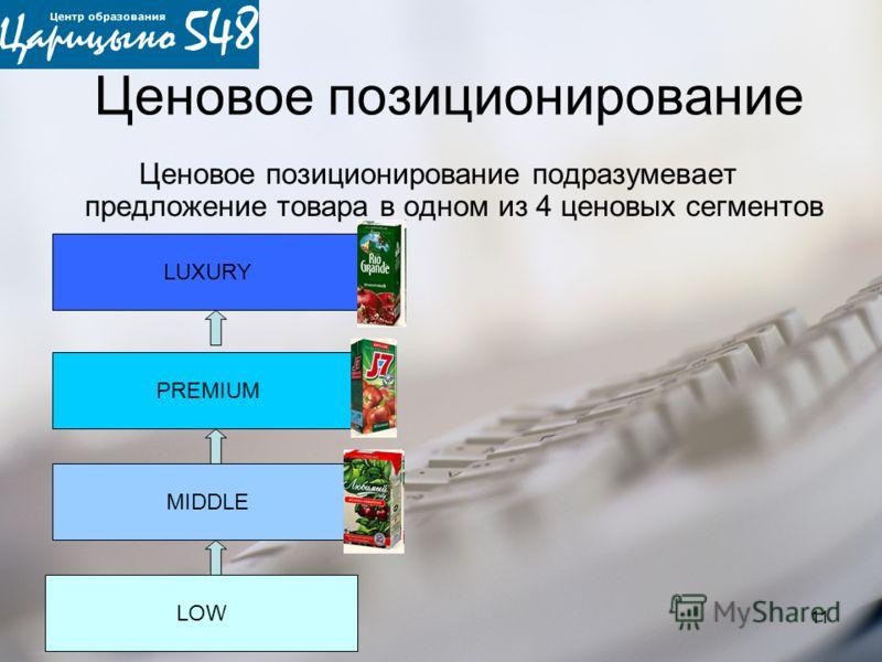 11 Ценовое позиционирование Ценовое позиционирование подразумевает предложение товара в одном из 4 ценовых сегментов LOW MIDDLE PREMIUM LUXURY