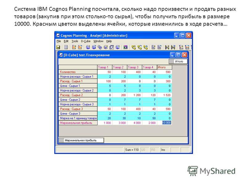 Система IBM Cognos Planning посчитала, сколько надо произвести и продать разных товаров (закупив при этом столько-то сырья), чтобы получить прибыль в размере 10000. Красным цветом выделены ячейки, которые изменились в ходе расчета…
