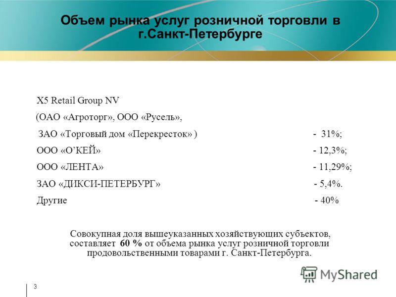 3 Объем рынка услуг розничной торговли в г.Санкт-Петербурге X5 Retail Group NV (ОАО «Агроторг», ООО «Русель», ЗАО «Торговый дом «Перекресток» ) - 31%; ООО «ОКЕЙ» - 12,3%; ООО «ЛЕНТА» - 11,29%; ЗАО «ДИКСИ-ПЕТЕРБУРГ» - 5,4%. Другие - 40% Совокупная дол