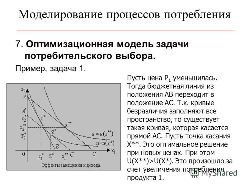 Моделирование процессов потребления 7. Оптимизационная модель задачи потребительского выбора. Пример, задача 1. Пусть цена Р 1 уменьшилась. Тогда бюджетная линия из положения АВ переходит в положение АС. Т.к. кривые безразличия заполняют все простран