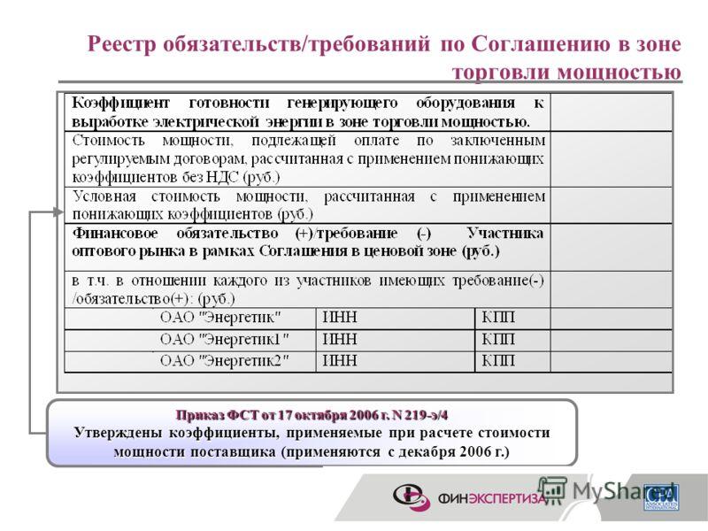 10 Реестр обязательств/требований по Соглашению в зоне торговли мощностью Приказ ФСТ от 17 октября 2006 г. N 219-э/4 Утверждены коэффициенты, применяемые при расчете стоимости мощности поставщика (применяются с декабря 2006 г.)