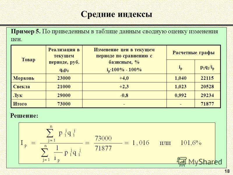 18 Средние индексы Пример 5. По приведенным в таблице данным сводную оценку изменения цен. 1,023+2,3 - 0,992 1,040 71877-73000Итого 29234-0,829000Лук 2052821000Свекла 22115+4,023000 Морковь p 1 q 1 /i p ipip Расчетные графы Изменение цен в текущем пе