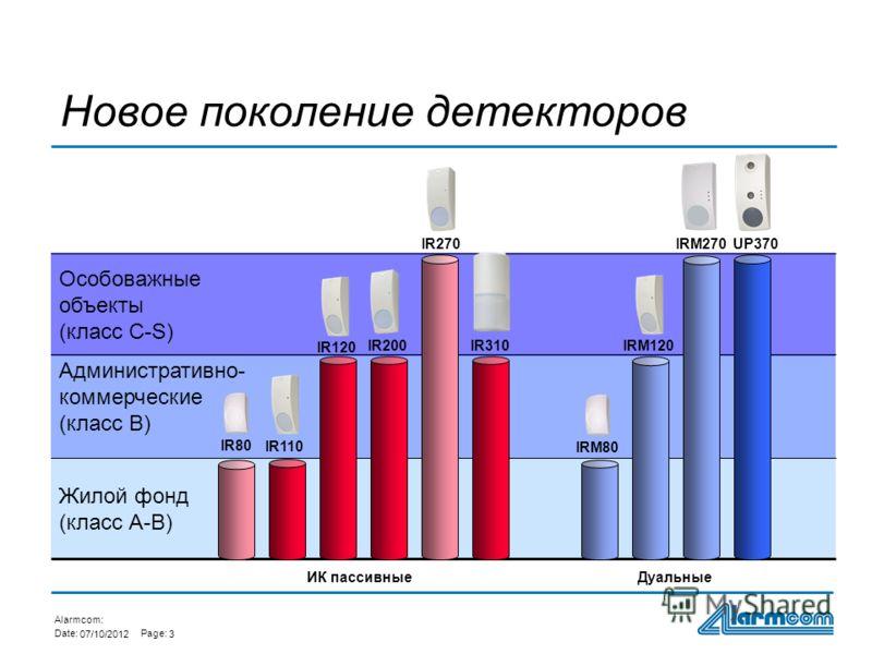 Alarmcom: Date:Page: 01/08/20123 Жилой фонд (класс А-В) Особоважные объекты (класс C-S) Новое поколение детекторов IR110 IR120 UP370 IR200 IR80 IR270 IR310 IRM80 IRM120 IRM270 ИК пассивныеДуальные Административно- коммерческие (класс В)