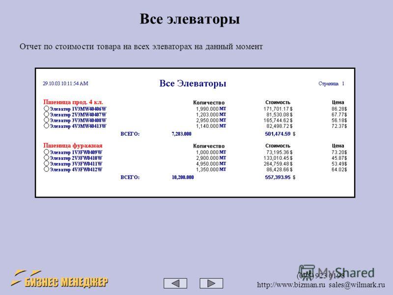 (095) 923 0198 http://www.bizman.ru sales@wilmark.ru Все элеваторы Отчет по стоимости товара на всех элеваторах на данный момент