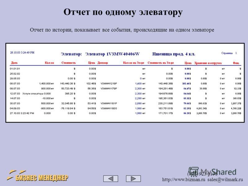 (095) 923 0198 http://www.bizman.ru sales@wilmark.ru Отчет по одному элеватору Отчет по истории, показывает все события, происходящие на одном элеваторе