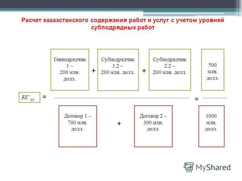 Генподрядчик 1 – 200 млн. долл. Субподрядчик 1.2 – 200 млн. долл. Субподрядчик 2.2 – 200 млн. долл. КС ру Договор 1 – 700 млн. долл. Договор 2 – 300 млн. долл. ++ + = = 500 млн. долл. 1000 млн. долл. Расчет казахстанского содержания работ и услуг с у
