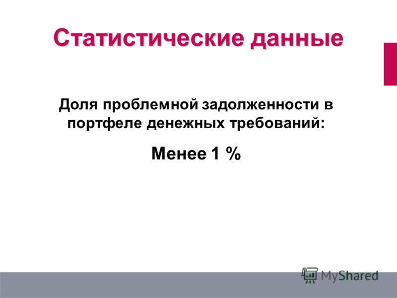 Статистические данные Доля проблемной задолженности в портфеле денежных требований: Менее 1 %