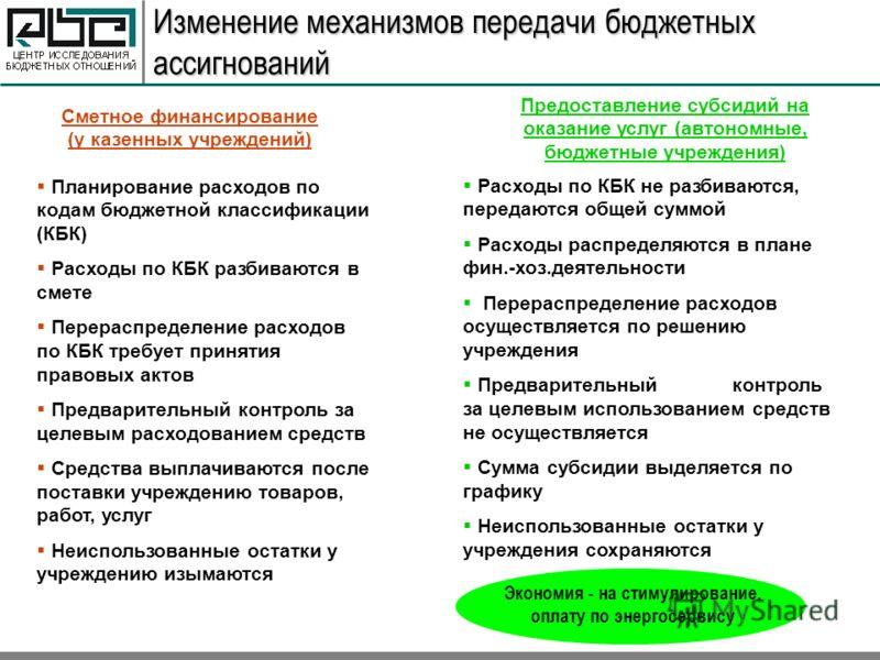 Изменение механизмов передачи бюджетных ассигнований Сметное финансирование (у казенных учреждений) Предоставление субсидий на оказание услуг (автономные, бюджетные учреждения) Планирование расходов по кодам бюджетной классификации (КБК) Расходы по К