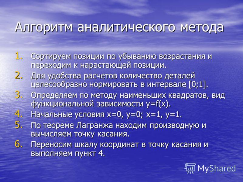 Алгоритм аналитического метода 1. Сортируем позиции по убыванию возрастания и переходим к нарастающей позиции. 2. Для удобства расчетов количество деталей целесообразно нормировать в интервале [0;1]. 3. Определяем по методу наименьших квадратов, вид
