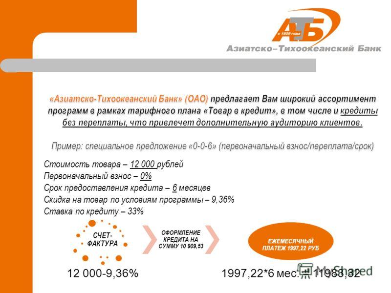 Стоимость товара – 12 000 рублей Первоначальный взнос – 0% Срок предоставления кредита – 6 месяцев Скидка на товар по условиям программы – 9,36% Ставка по кредиту – 33% СЧЕТ- ФАКТУРА 12 000-9,36% ОФОРМЛЕНИЕ КРЕДИТА НА СУММУ 10 909,53 ЕЖЕМЕСЯЧНЫЙ ПЛАТ
