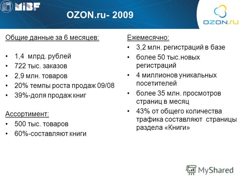 OZON.ru- 2009 Общие данные за 6 месяцев: 1,4 млрд. рублей 722 тыс. заказов 2,9 млн. товаров 20% темпы роста продаж 09/08 39%-доля продаж книг Ассортимент: 500 тыс. товаров 60%-составляют книги Ежемесячно: 3,2 млн. регистраций в базе более 50 тыс.новы