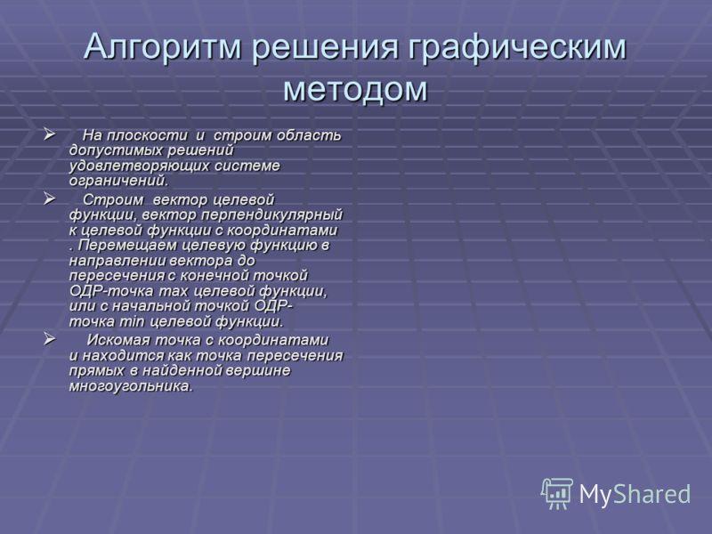 Алгоритм решения графическим методом На плоскости и строим область допустимых решений удовлетворяющих системе ограничений. На плоскости и строим область допустимых решений удовлетворяющих системе ограничений. Строим вектор целевой функции, вектор пер