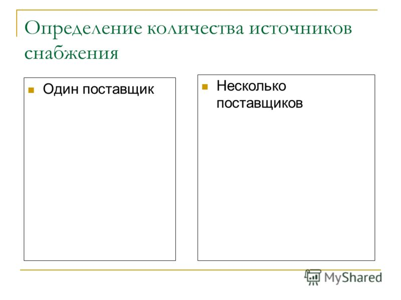 Определение количества источников снабжения Один поставщик Несколько поставщиков