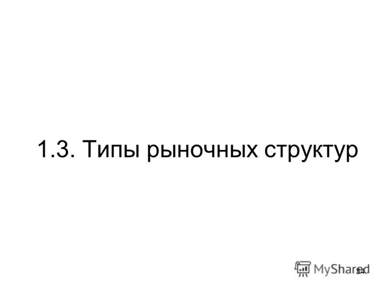 1.3. Типы рыночных структур 34