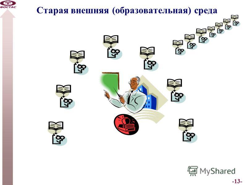 -13- Старая внешняя (образовательная) среда