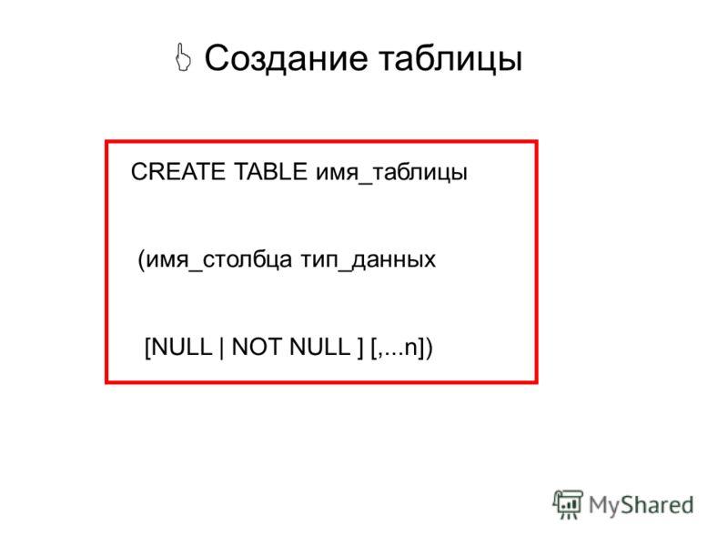 Создание таблицы CREATE TABLE имя_таблицы (имя_столбца тип_данных [NULL | NOT NULL ] [,...n])