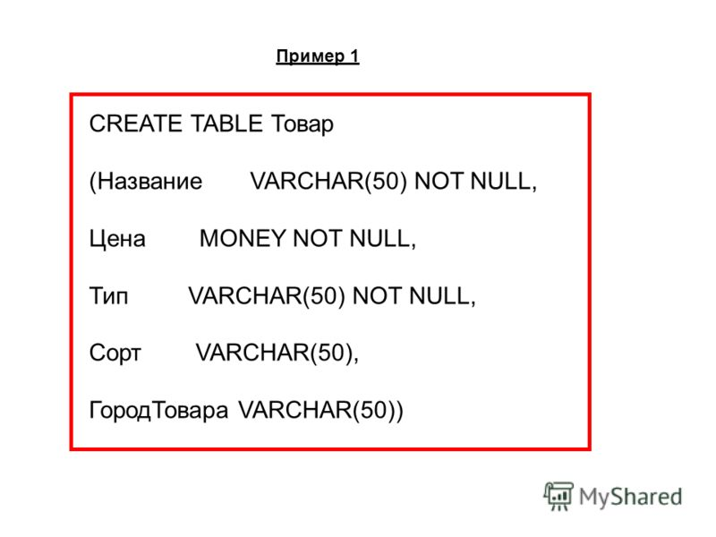 Пример 1 CREATE TABLE Товар (Название VARCHAR(50) NOT NULL, Цена MONEY NOT NULL, Тип VARCHAR(50) NOT NULL, Сорт VARCHAR(50), ГородТовара VARCHAR(50))