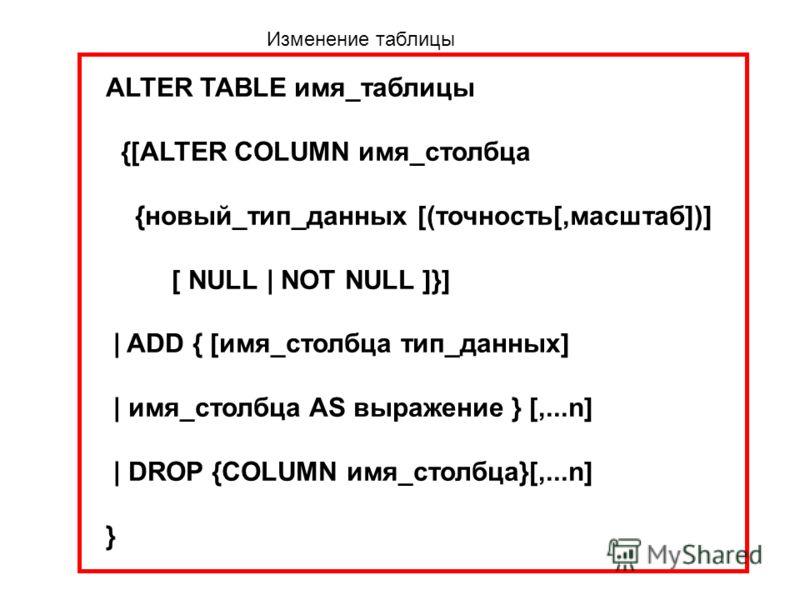 Изменение таблицы ALTER TABLE имя_таблицы {[ALTER COLUMN имя_столбца {новый_тип_данных [(точность[,масштаб])] [ NULL | NOT NULL ]}] | ADD { [имя_столбца тип_данных] | имя_столбца AS выражение } [,...n] | DROP {COLUMN имя_столбца}[,...n] }