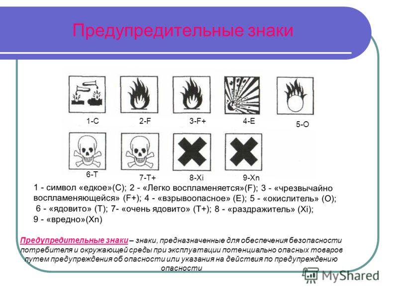 Предупредительные знаки 1 - символ «едкое»(С); 2 - «Легко воспламеняется»(F); 3 - «чрезвычайно воспламеняющейся» (F+); 4 - «взрывоопасное» (Е); 5 - «окислитель» (О); 6 - «ядовито» (Т); 7- «очень ядовито» (Т+); 8 - «раздражитель» (Xi); 9 - «вредно»(Xn