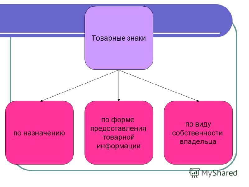 знаком соответствия называют обозначение служащее для информирования приобретателей о соответствии