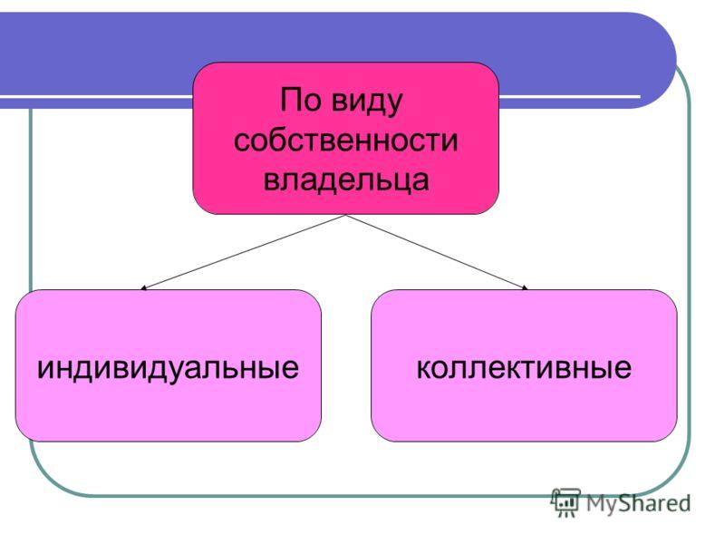 По виду собственности владельца индивидуальныеколлективные