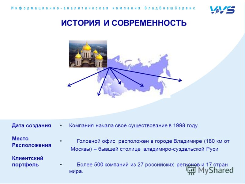 ИСТОРИЯ И СОВРЕМЕННОСТЬ Компания начала своё существование в 1998 году. Головной офис расположен в городе Владимире (180 км от Москвы) – бывшей столице владимиро-суздальской Руси Более 500 компаний из 27 российских регионов и 17 стран мира. Дата созд