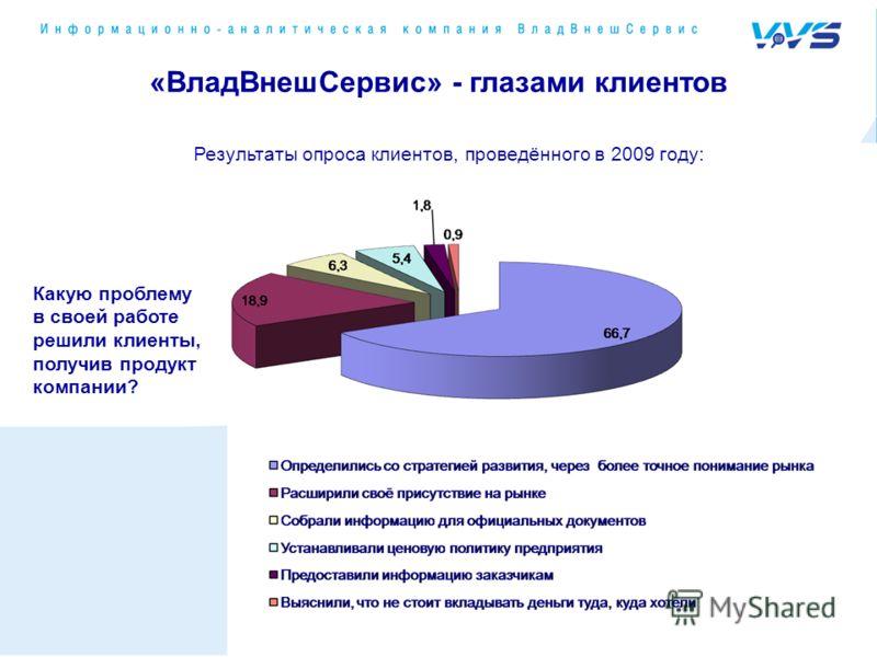 «ВладВнешСервис» - глазами клиентов Результаты опроса клиентов, проведённого в 2009 году: Какую проблему в своей работе решили клиенты, получив продукт компании?