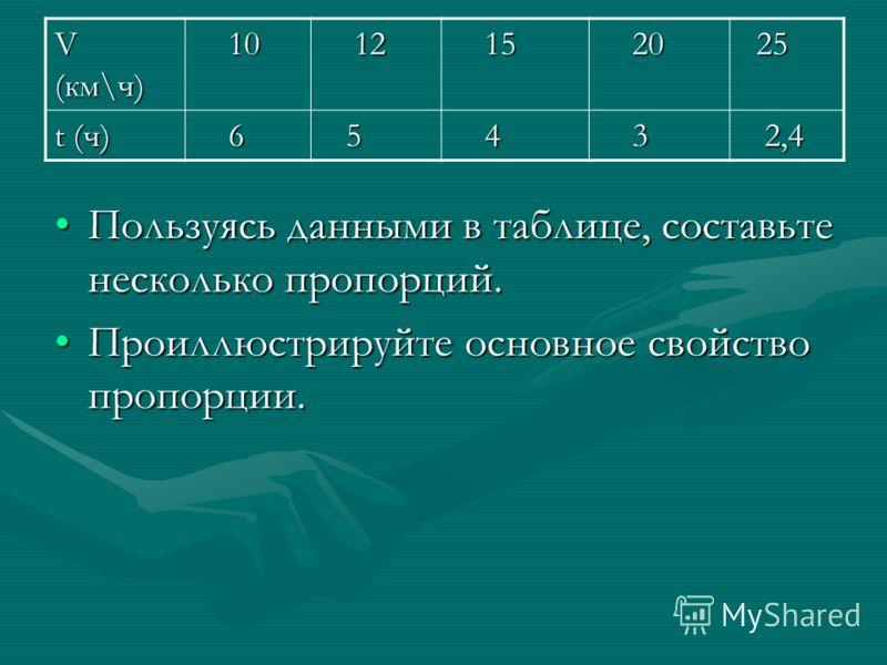 Пользуясь данными в таблице, составьте несколько пропорций.Пользуясь данными в таблице, составьте несколько пропорций. Проиллюстрируйте основное свойство пропорции.Проиллюстрируйте основное свойство пропорции. V (км\ч) 10 10 12 12 15 15 20 20 25 25 t