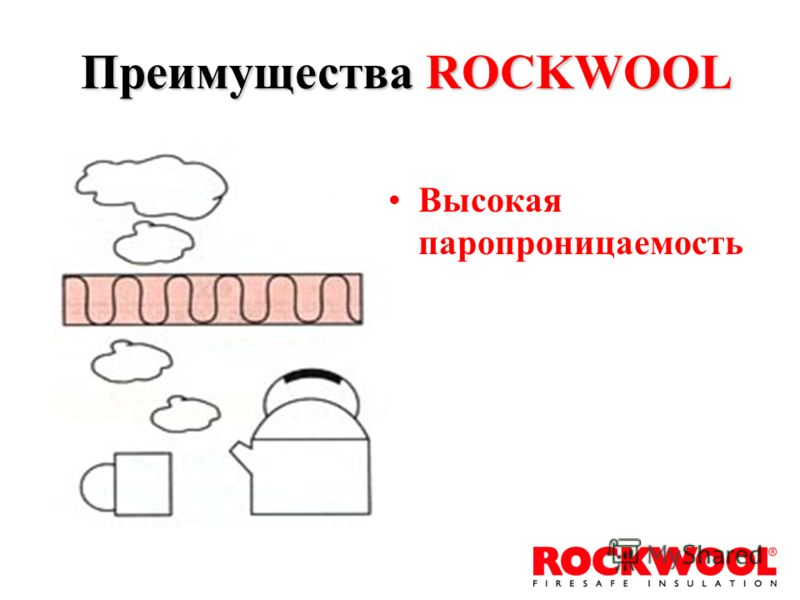 Высокая паропроницаемость Преимущества ROCKWOOL