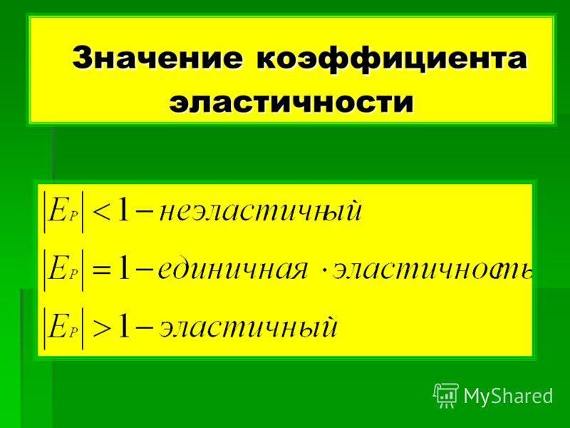 Значение коэффициента эластичности Значение коэффициента эластичности